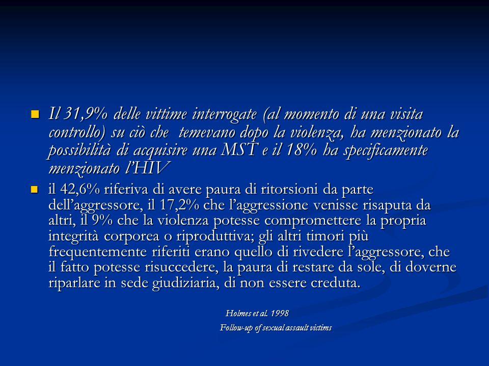 Il 31,9% delle vittime interrogate (al momento di una visita controllo) su ciò che temevano dopo la violenza, ha menzionato la possibilità di acquisire una MST e il 18% ha specificamente menzionato l'HIV