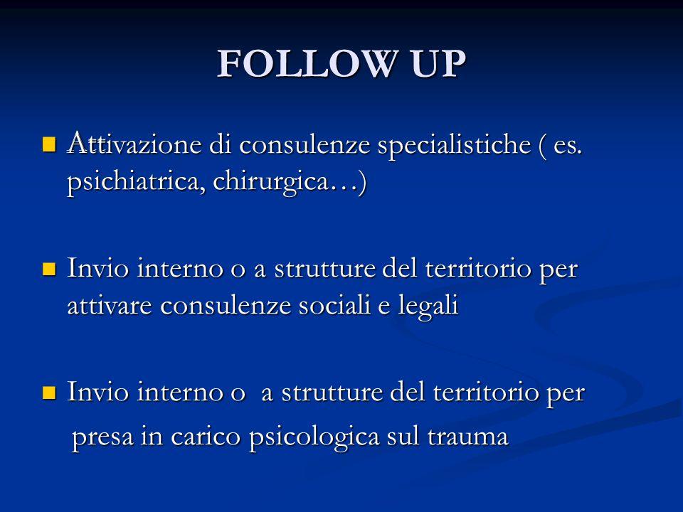 FOLLOW UP Attivazione di consulenze specialistiche ( es. psichiatrica, chirurgica…)