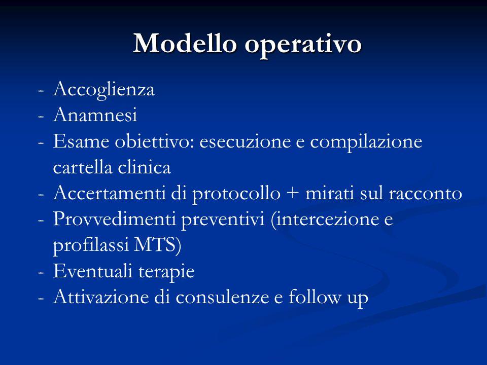 Modello operativo Accoglienza Anamnesi