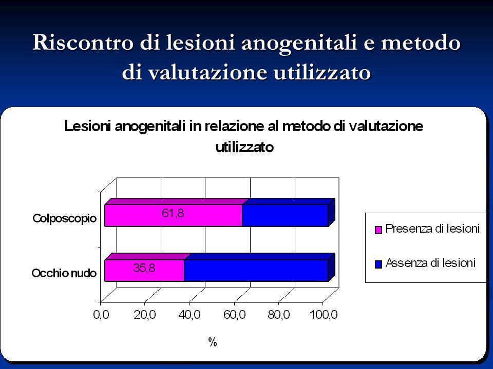 Riscontro di lesioni anogenitali e metodo di valutazione utilizzato
