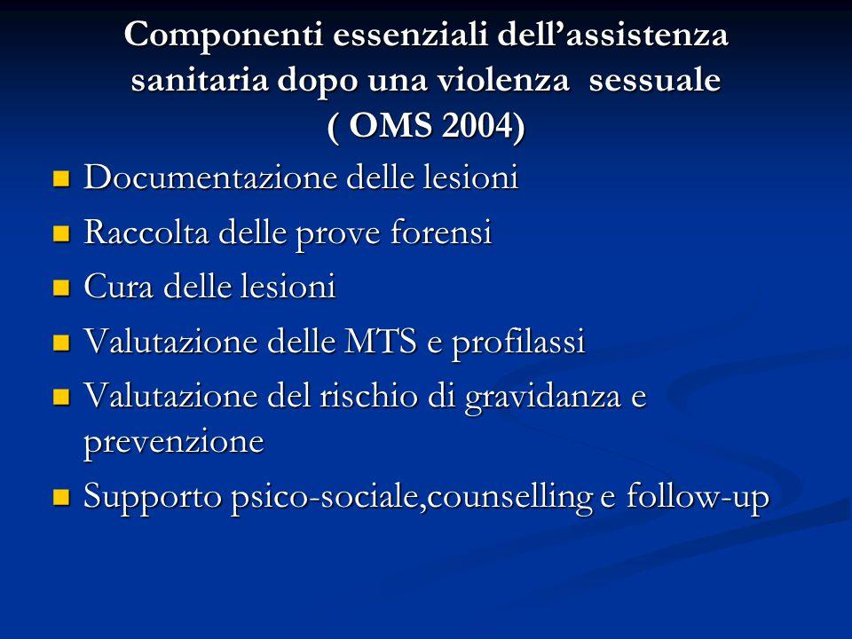 Componenti essenziali dell'assistenza sanitaria dopo una violenza sessuale ( OMS 2004)