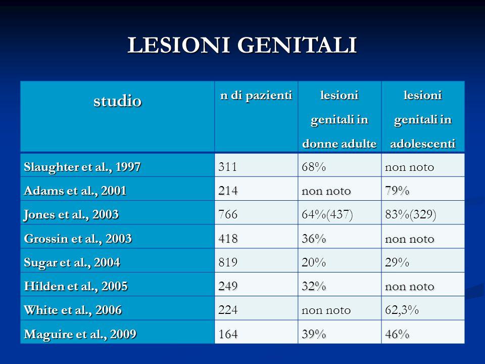 lesioni genitali in donne adulte lesioni genitali in adolescenti