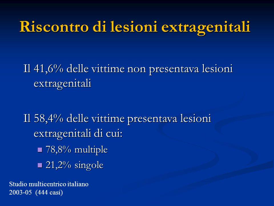 Riscontro di lesioni extragenitali
