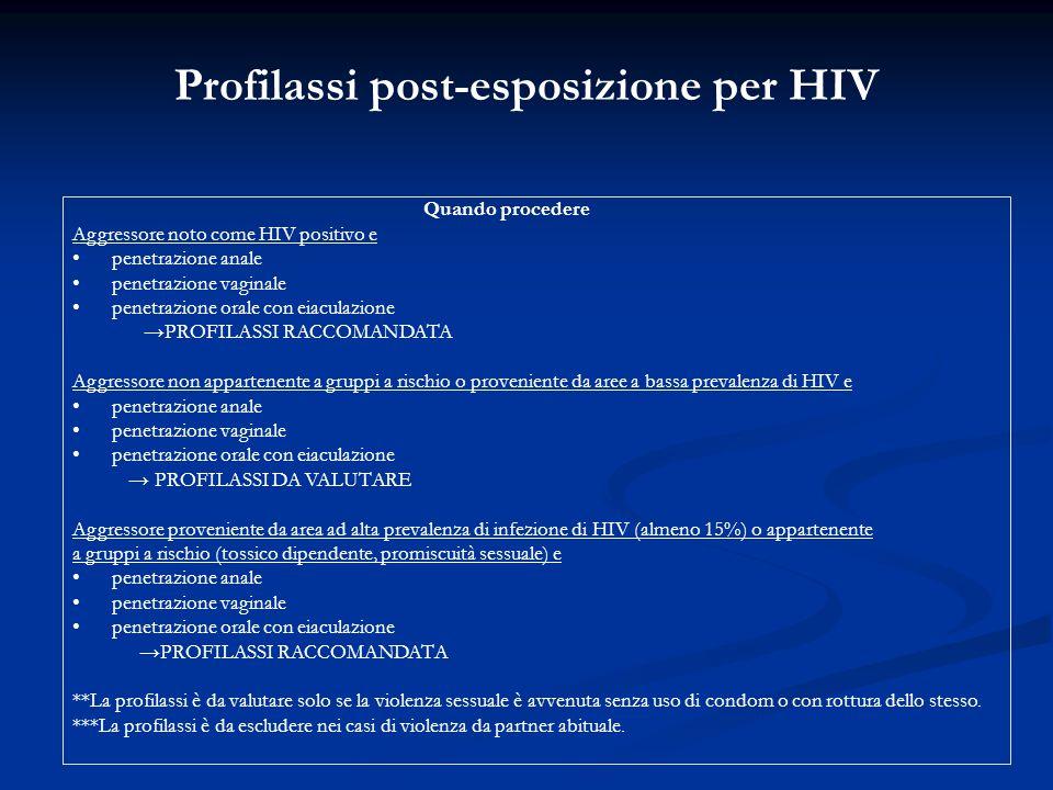 Profilassi post-esposizione per HIV
