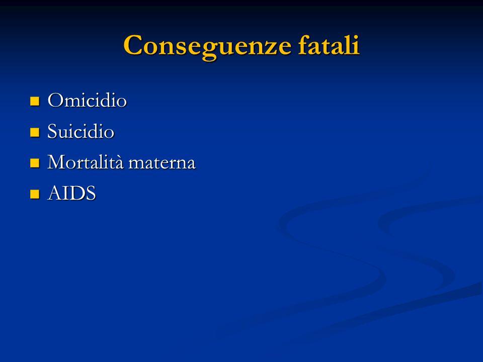 Conseguenze fatali Omicidio Suicidio Mortalità materna AIDS