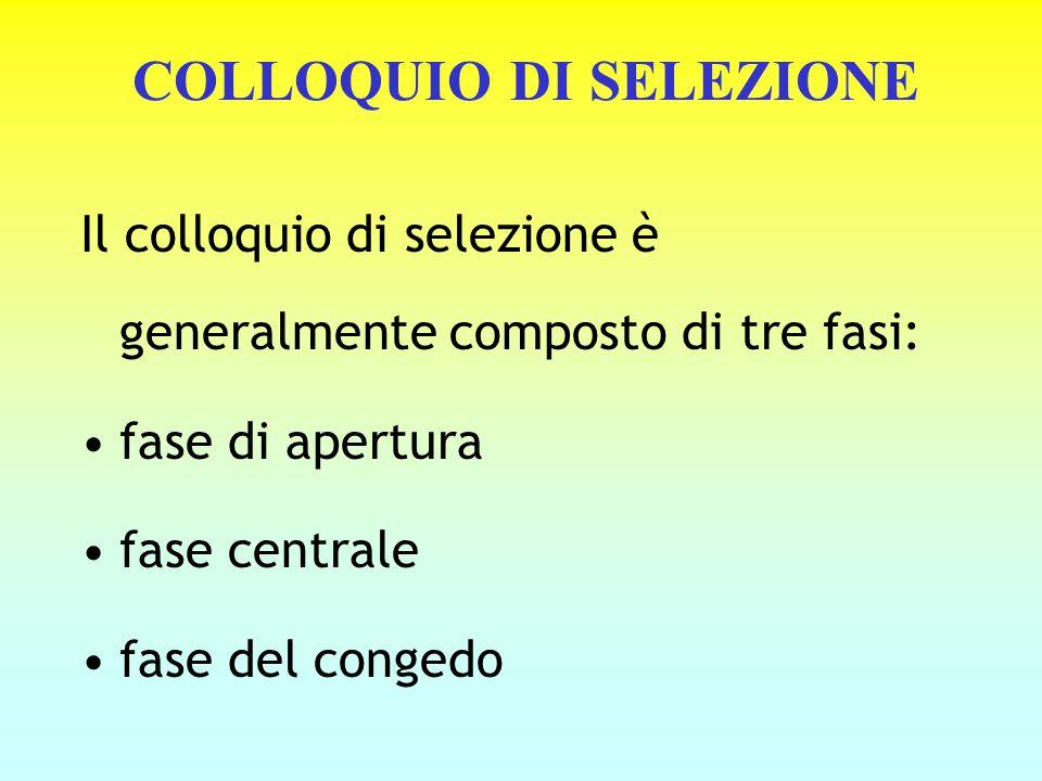 COLLOQUIO DI SELEZIONE