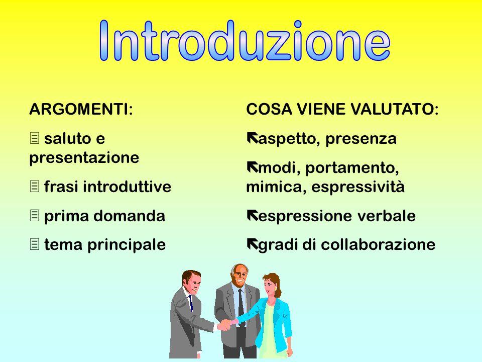 Introduzione ARGOMENTI: saluto e presentazione frasi introduttive