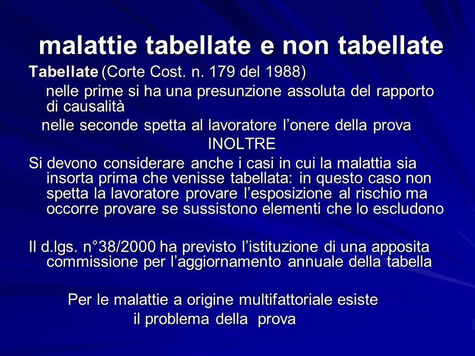 malattie tabellate e non tabellate