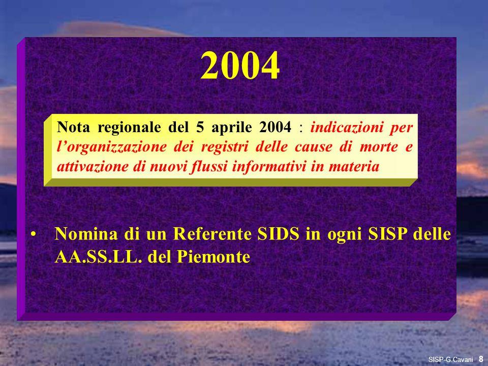 2004 Nomina di un Referente SIDS in ogni SISP delle AA.SS.LL. del Piemonte.