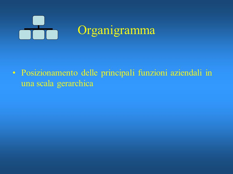 Organigramma Posizionamento delle principali funzioni aziendali in una scala gerarchica