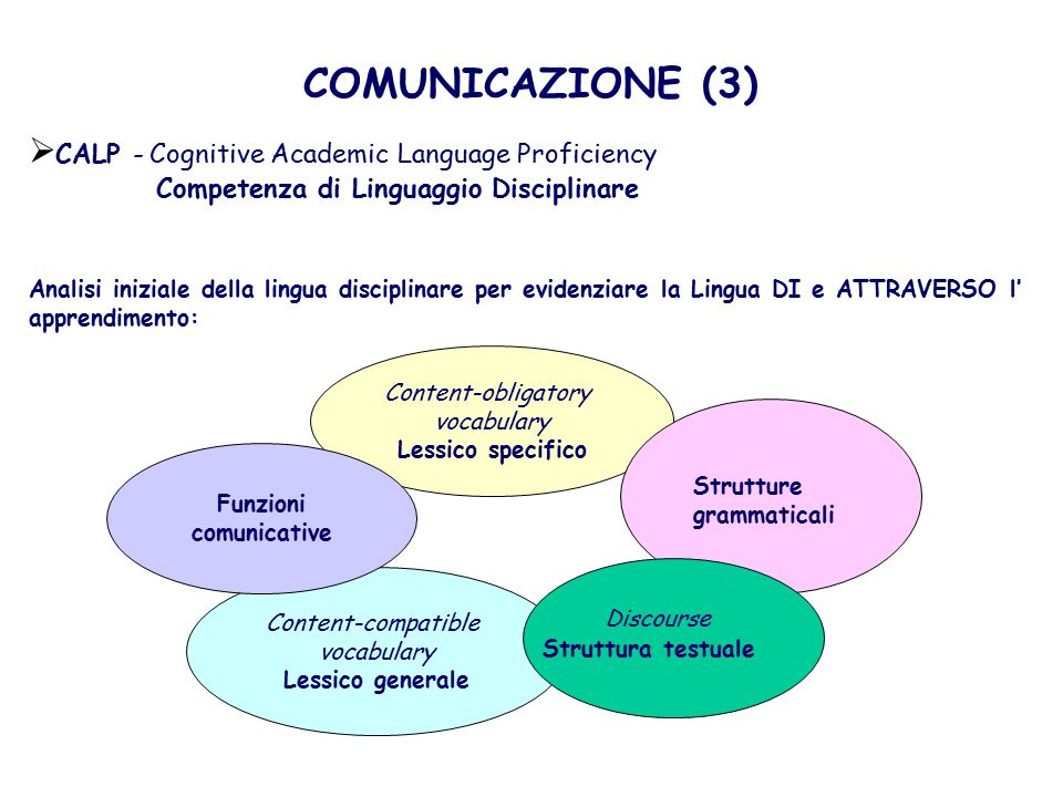 COMUNICAZIONE (3) CALP - Cognitive Academic Language Proficiency