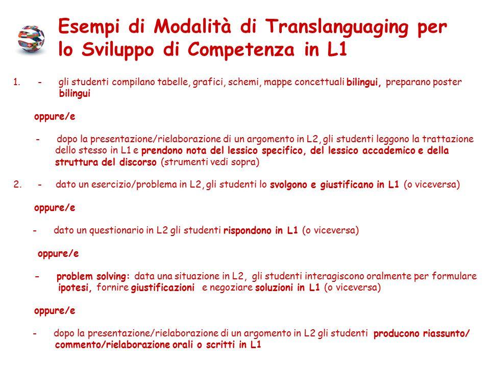 Esempi di Modalità di Translanguaging per lo Sviluppo di Competenza in L1