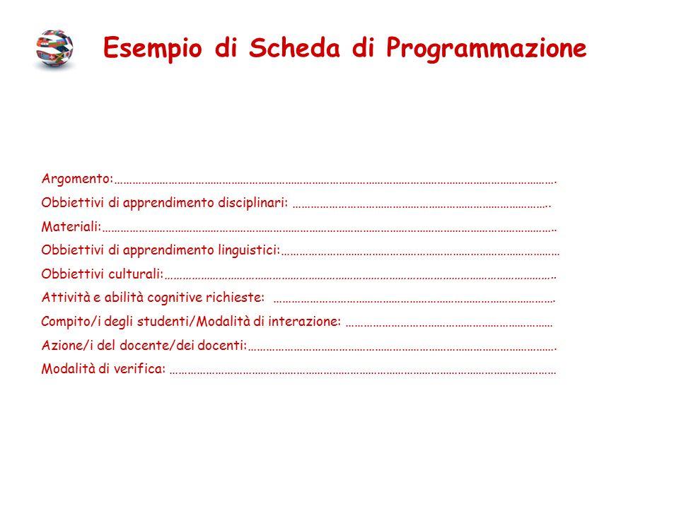 Esempio di Scheda di Programmazione