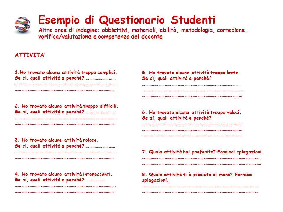 Esempio di Questionario Studenti