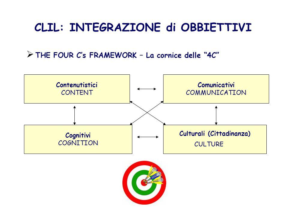 CLIL: INTEGRAZIONE di OBBIETTIVI Culturali (Cittadinanza)