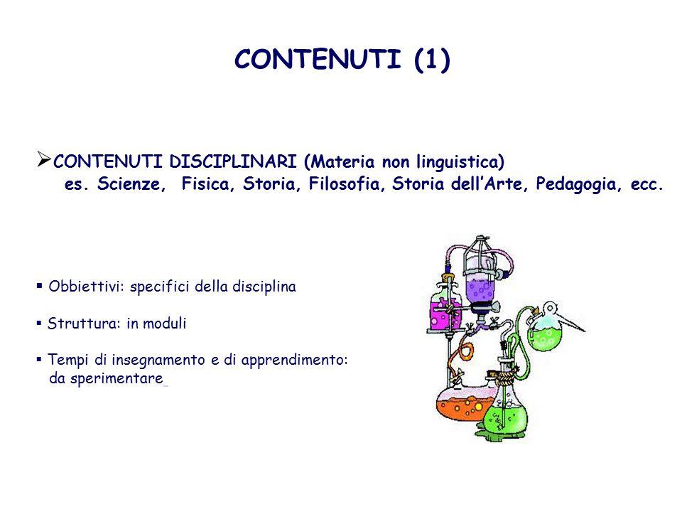 CONTENUTI (1) CONTENUTI DISCIPLINARI (Materia non linguistica)