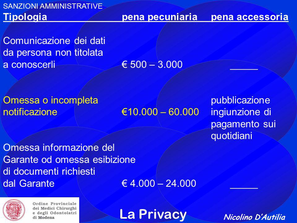La Privacy Tipologia pena pecuniaria pena accessoria