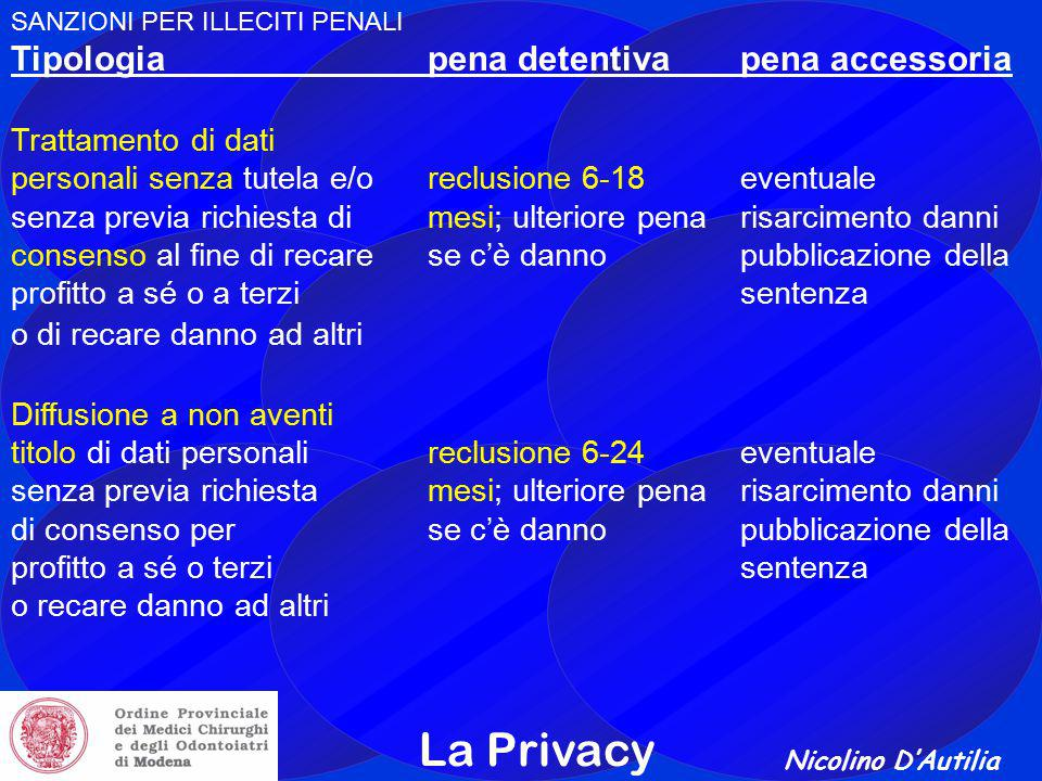 La Privacy Tipologia pena detentiva pena accessoria