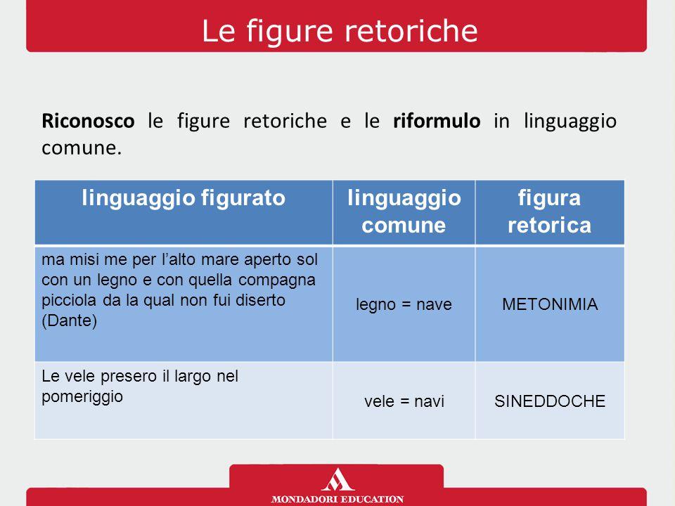 Le figure retoriche Riconosco le figure retoriche e le riformulo in linguaggio comune. linguaggio figurato.