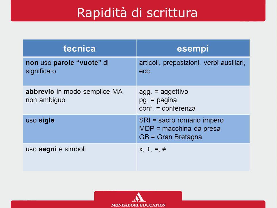 Rapidità di scrittura tecnica esempi