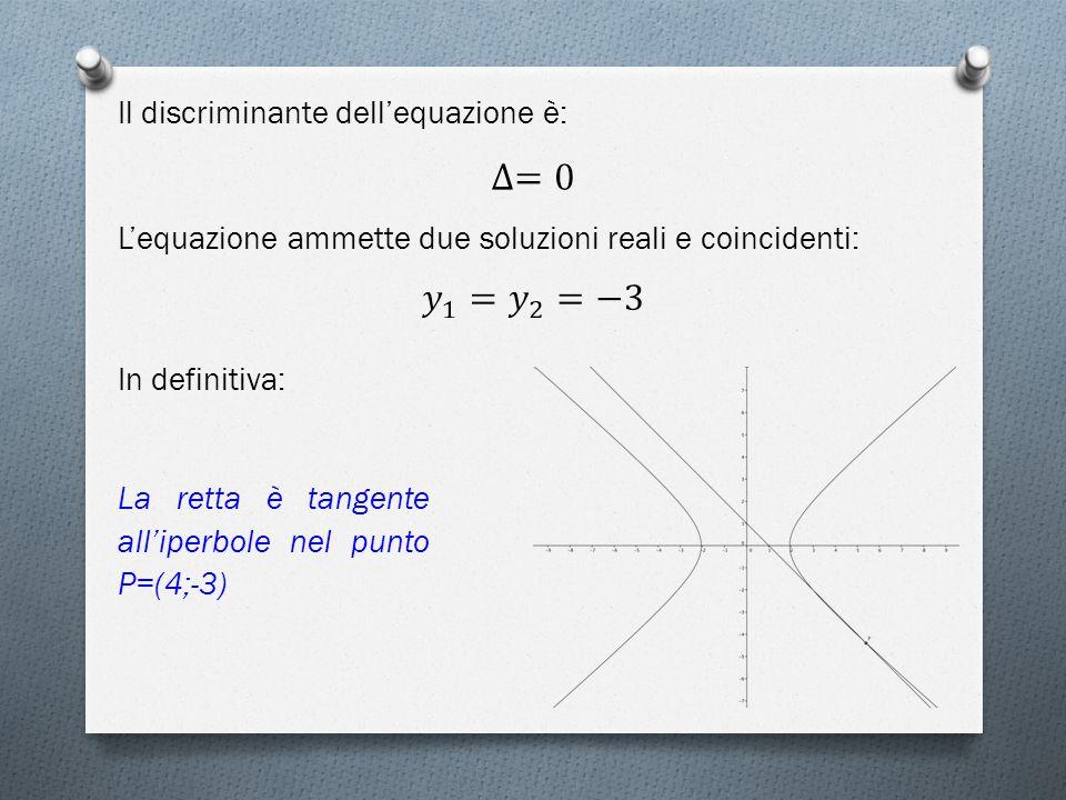 Il discriminante dell'equazione è: