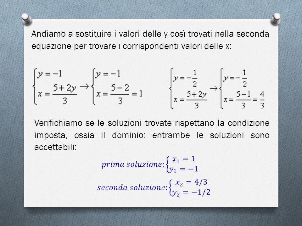 Andiamo a sostituire i valori delle y così trovati nella seconda equazione per trovare i corrispondenti valori delle x: