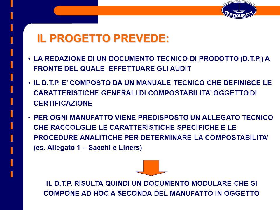 IL PROGETTO PREVEDE: LA REDAZIONE DI UN DOCUMENTO TECNICO DI PRODOTTO (D.T.P.) A FRONTE DEL QUALE EFFETTUARE GLI AUDIT.