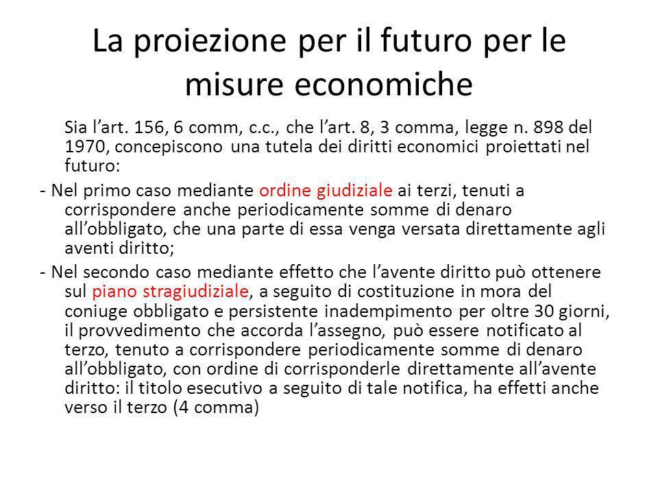 La proiezione per il futuro per le misure economiche