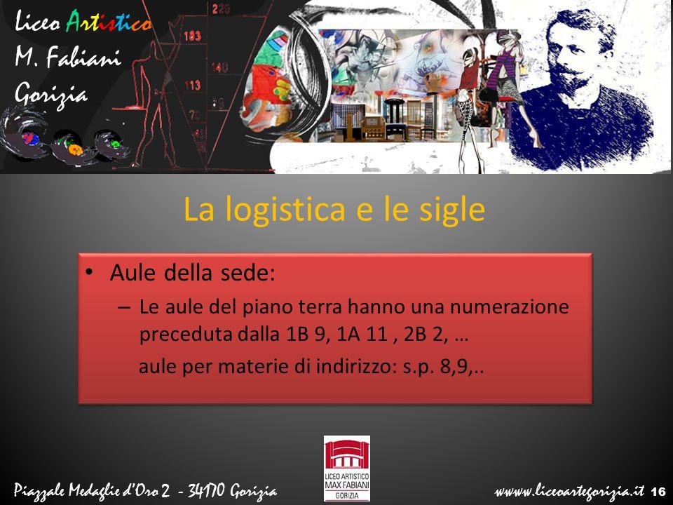 La logistica e le sigle Liceo Artistico M. Fabiani Gorizia
