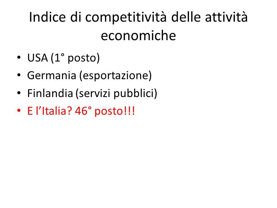 Indice di competitività delle attività economiche