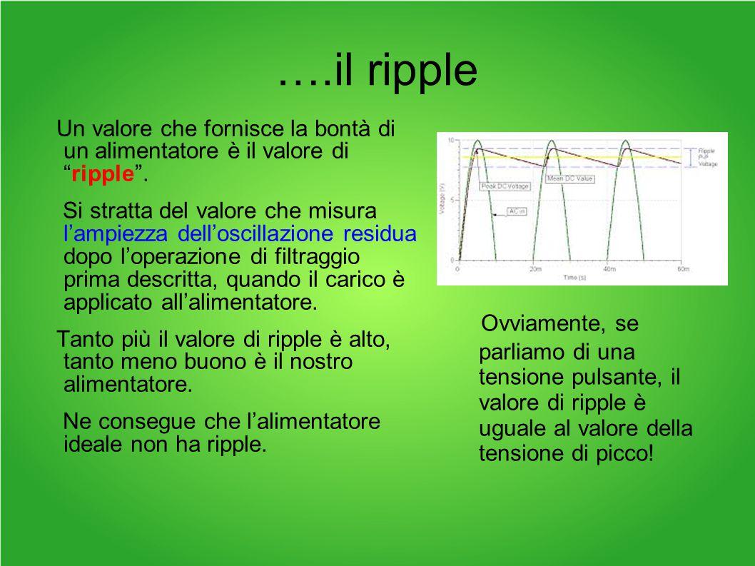 ….il ripple Un valore che fornisce la bontà di un alimentatore è il valore di ripple .