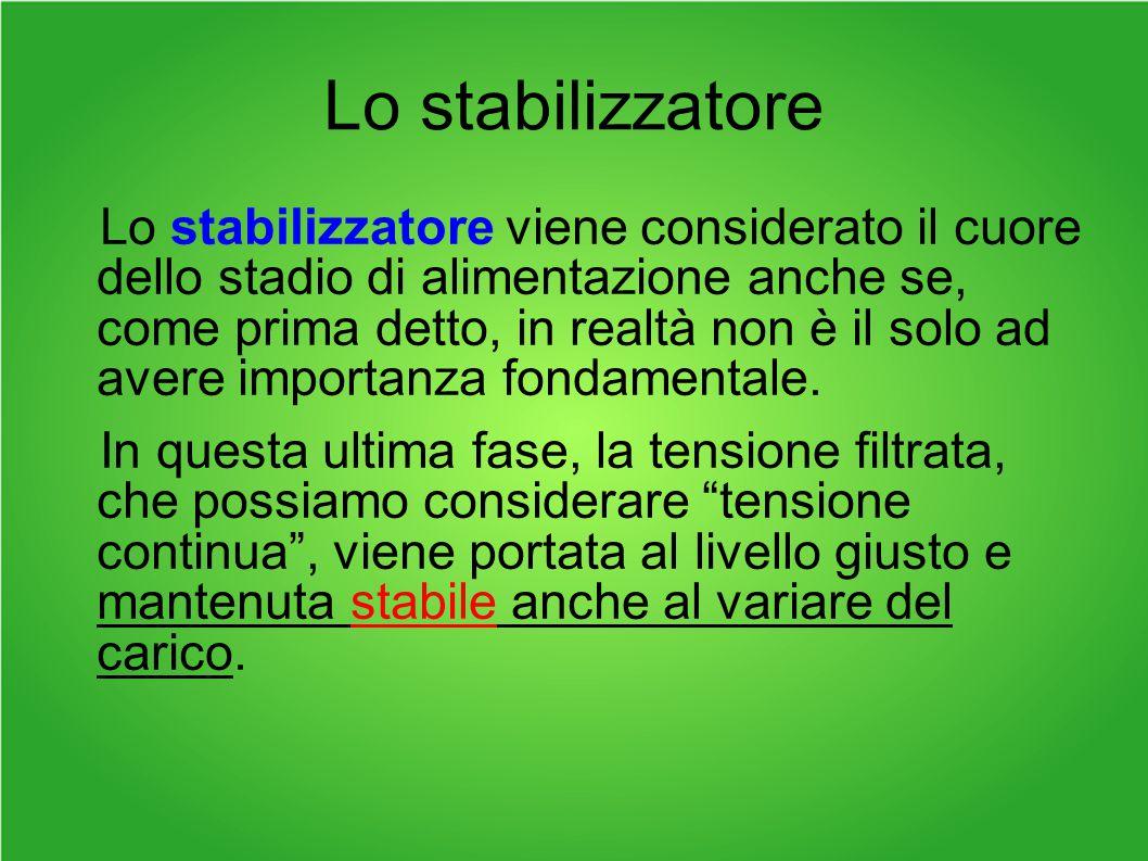 Lo stabilizzatore