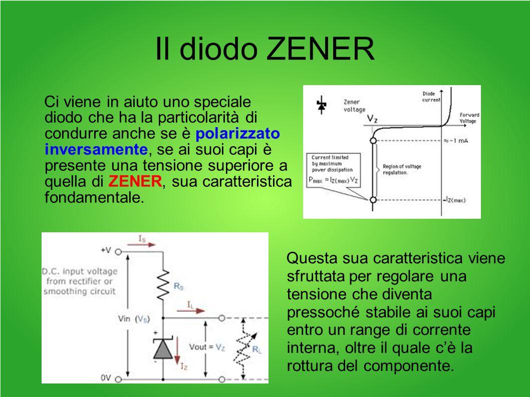 Il diodo ZENER