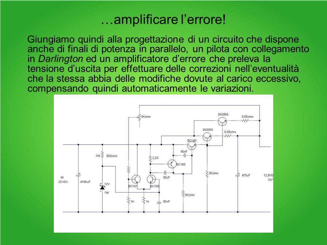 …amplificare l'errore!