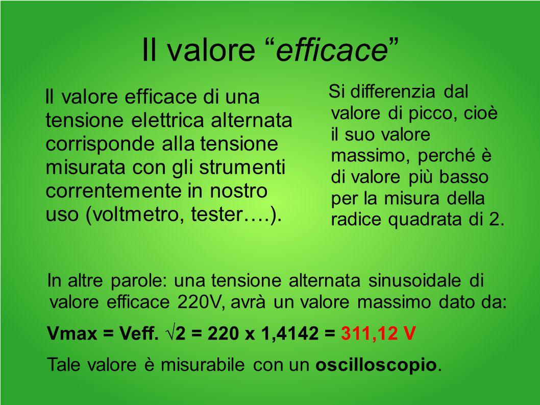 Il valore efficace