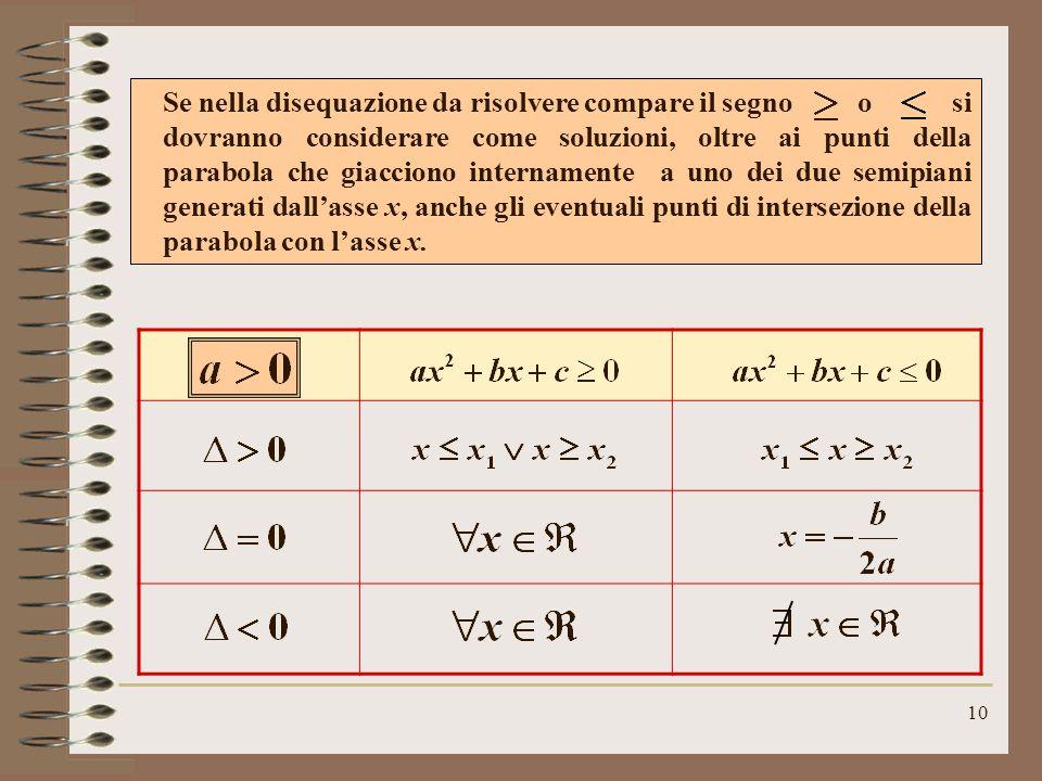 Se nella disequazione da risolvere compare il segno