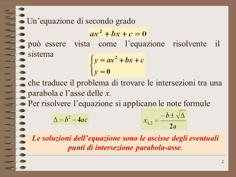 Un'equazione di secondo grado
