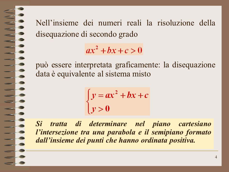 Nell'insieme dei numeri reali la risoluzione della disequazione di secondo grado