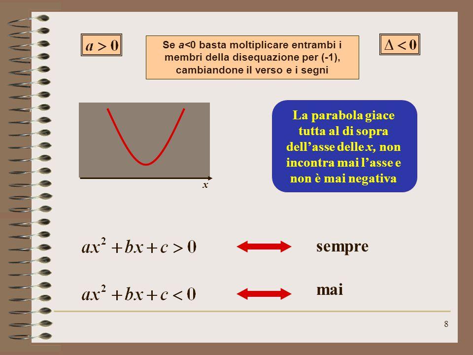 Se a<0 basta moltiplicare entrambi i membri della disequazione per (-1), cambiandone il verso e i segni