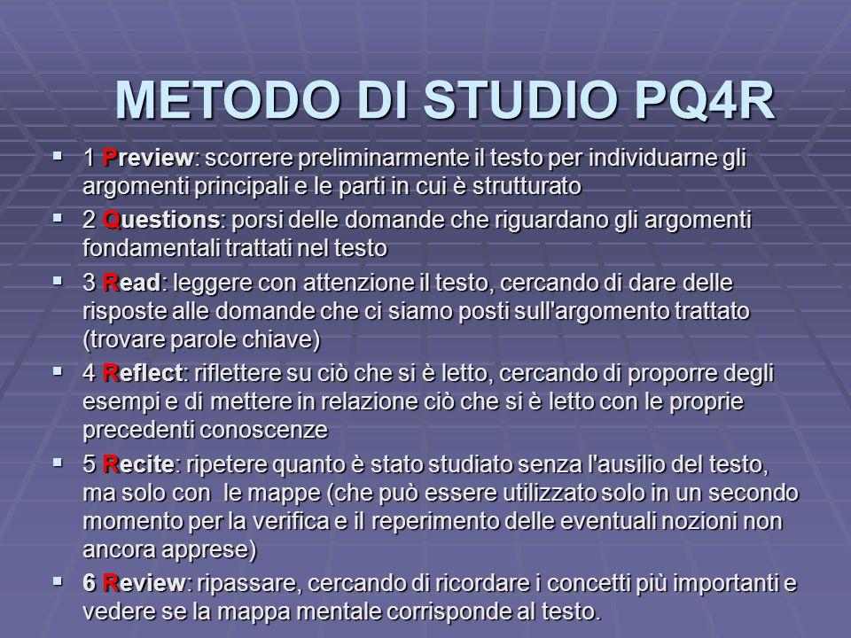 METODO DI STUDIO PQ4R 1 Preview: scorrere preliminarmente il testo per individuarne gli argomenti principali e le parti in cui è strutturato.