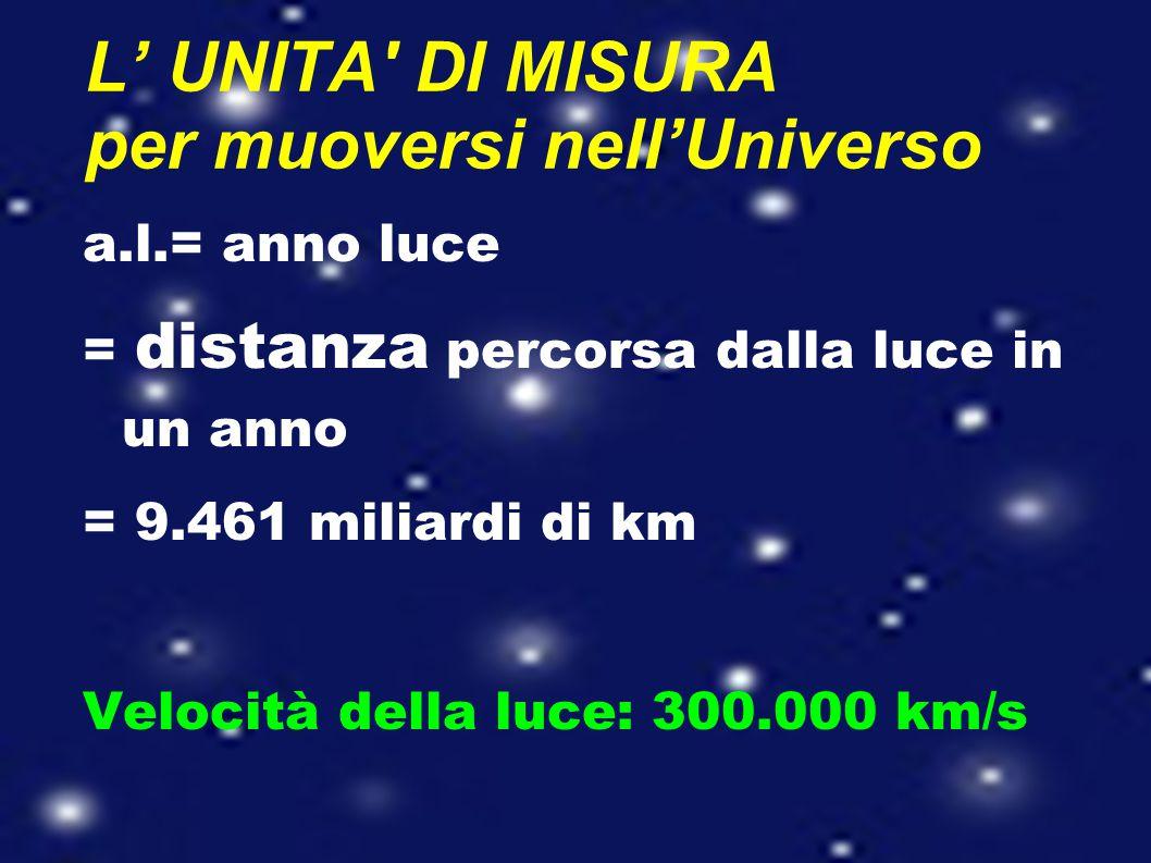 L' UNITA DI MISURA per muoversi nell'Universo