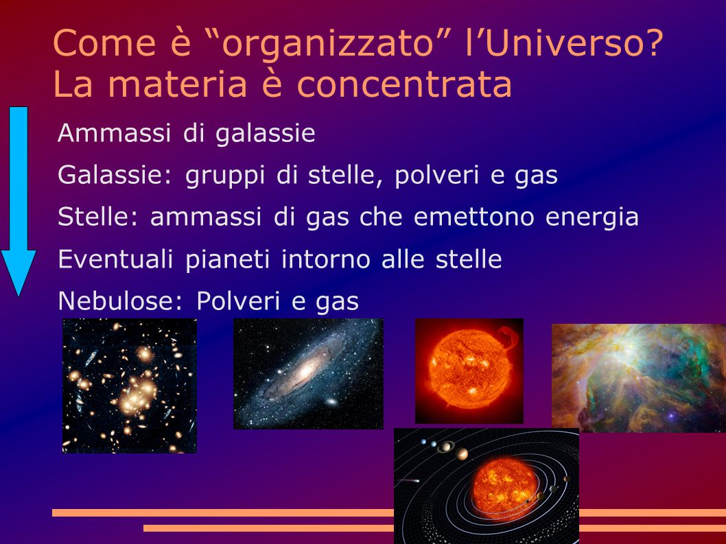 Come è organizzato l'Universo La materia è concentrata