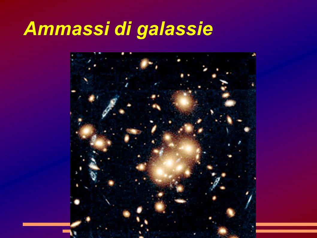 Ammassi di galassie