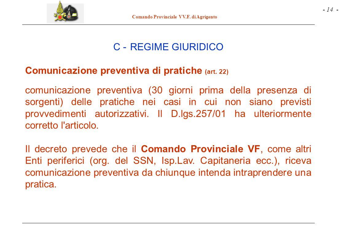 C - REGIME GIURIDICO Comunicazione preventiva di pratiche (art. 22)