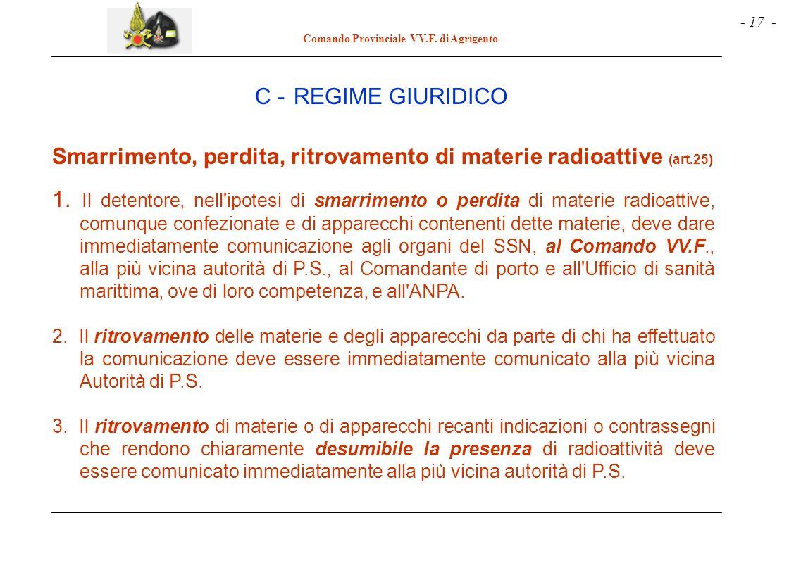 Smarrimento, perdita, ritrovamento di materie radioattive (art.25)