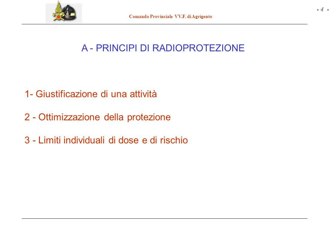 A - PRINCIPI DI RADIOPROTEZIONE