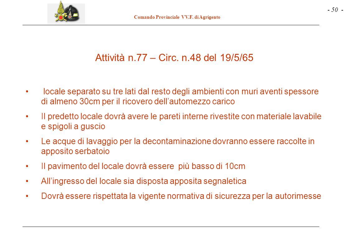 Attività n.77 – Circ. n.48 del 19/5/65