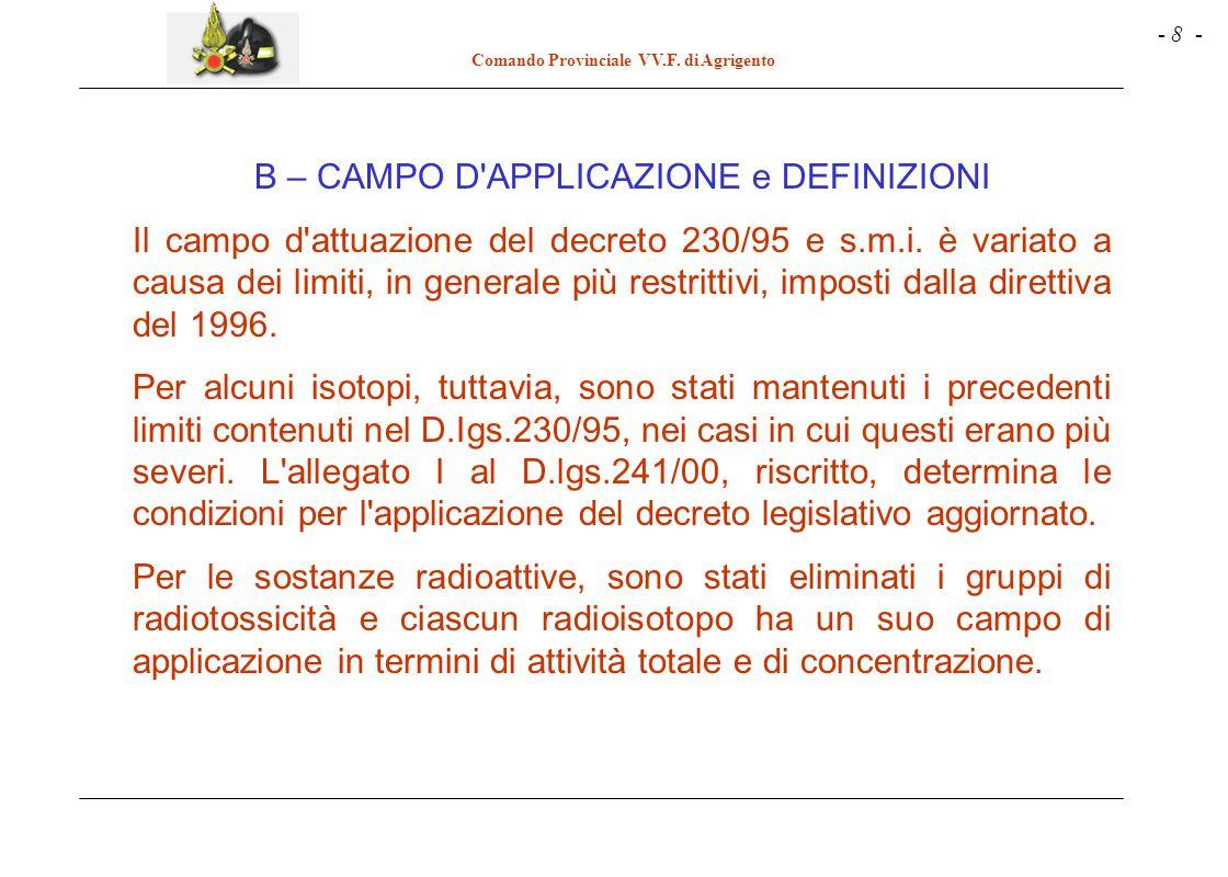 B – CAMPO D APPLICAZIONE e DEFINIZIONI
