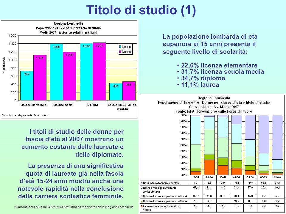 Titolo di studio (1) La popolazione lombarda di età superiore ai 15 anni presenta il seguente livello di scolarità: