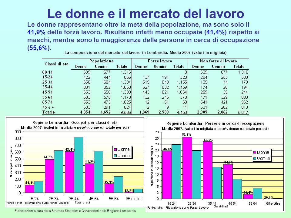 Le donne e il mercato del lavoro
